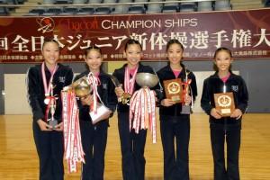 2007全日本ジュニア団体初優勝